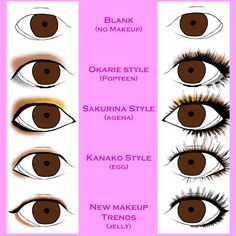 Different Japanese gyaru eyemakeup styles