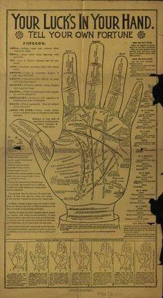 http://blog.voiceofpsychic.com/2013/09/palm-reading-4-hand-shapes.html