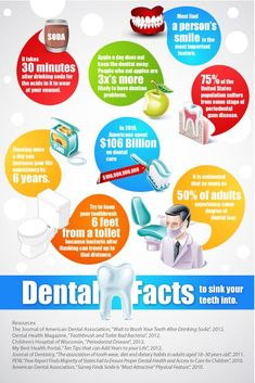 Did you know that about 75% of the United States population suffers from some stage of periodontal gum disease?  Take a look at some interesting dental facts that you can sink your teeth into.  For more information about you teeth, contact www.dentistinparkridge.com