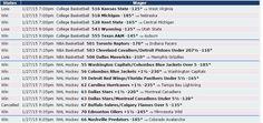 Si quieres saber cómo nos fue el 27/01 con Zcode mira estas apuestas, realizadas con las predicciones del sistema. Ingresa y comienza a ganar www.newsystem.me/... #Pronosticosdeportivos #prediccionesdeportivas #deportes #apuestas #loteria #Sportbooks #gambling #College #NHL #Soccer #NFL #Europe #Futbol #NAACF #NBA #apuestas #futbol #tipster #tips #free #Sports #deportivas #tenis #picks #betting #pronosticos #dinero #ganar #bets #football #baloncesto #apuestasdeportivas #NFL #college #horses