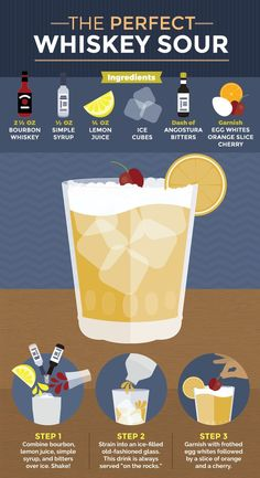 What's in a Bar? Home Bar Essentials Making a Classic Whiskey Sour This page also have tons of tips about how best to make various cocktails and lots of recipes! Whisky Cocktail, Bourbon Cocktails, Whiskey Drinks, Classic Cocktails, Bar Drinks, Cocktail Drinks, Alcoholic Drinks, Beverages, Cocktail Shaker Recipes