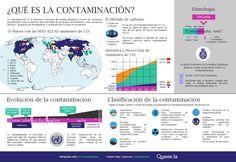 ¿Qué es la contaminación?  Fuente: http://quees.la/contaminacion/