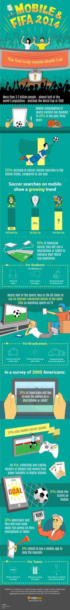 #brasil2014 el Mundial Móvil #digisport #sportbiz #mobile #marketing