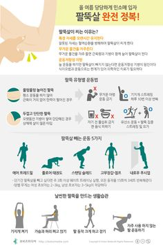 [Korean] 올 여름 당당하게 민소매 입자 팔뚝살 완전 정복! #diet #infographic #health