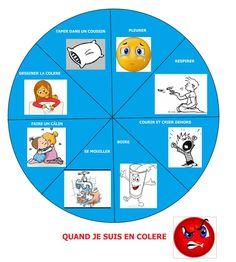 Notre roue de la colère                                                                                                                                                                                 Plus Education Positive, Positive Discipline, Image Emotion, Mindy Kaling, Classroom Management, Activities For Kids, Positivity, Learning, Blog
