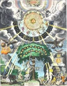 The alchemical tree, standing  under the influences of the heavens. 17th century engraving.