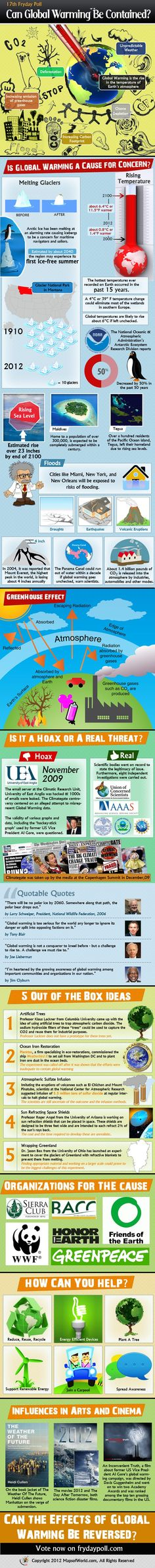 Can Global Warming Be Reversed? – iNFOGRAPHiCs MANiA Can-Global-Warming-Be-Contained-infographic Find always more on infographicsmania… Global Warming Climate Change, Effects Of Global Warming, Science Lessons, Life Science, Science Fair, Evolution, Greenhouse Effect, About Climate Change, Middle School Science