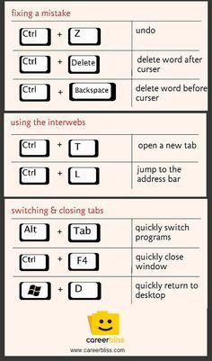 cool-keyboard-shortcuts-Windows-ninja-Office