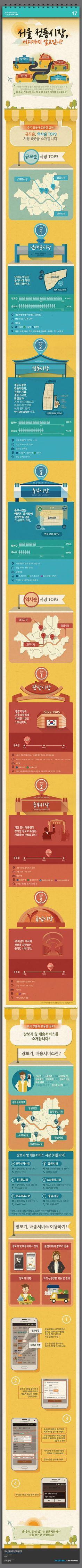 서울 전통시장에 관한 인포그래픽