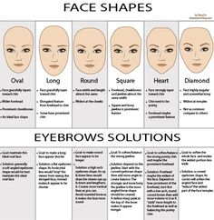 The Right Eyebrows For Your Face