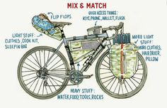 "Interested in bikepacking? This illustrated guide gives a helpful (and humorous) look at how to load up your ride for a weekend away on the road or the trail. click to enlarge Flip-flops, hair dryer, sporks, and ""way too many clothes."" No matter what you're packing, the folks behind Roll With It, a bikepacking film and companion book, want to help you learn the ropes. The project was launched this summer by Blackburn, maker of cycling accessories like bike racks, panniers, frame bags, and…"