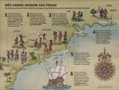 trabalhos manuais sobre os descobrimentos portugueses - Pesquisa Google