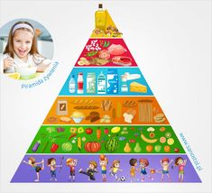 Presentation, Arts And Crafts, Healthy Eating, Classroom, Kids Rugs, Ms, Google, Diet, Food Items