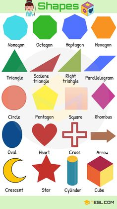 Different Shapes Names in English! List of shapes with different types and useful example sentences. Learn these geometric shapes with images to improve and expand your vocabulary Learning English For Kids, English Lessons For Kids, Kids English, English Worksheets For Kids, English Language Learning, English Study, Teaching English, English English, Activities In English