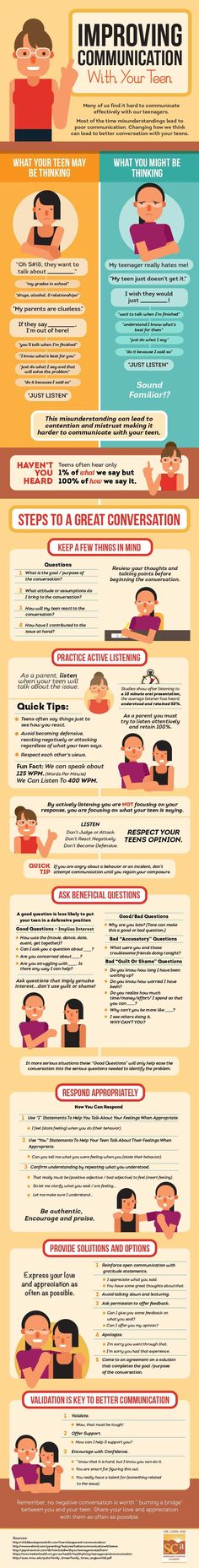 Improving Communication With Your Teen #Infographic #Communication #Teen