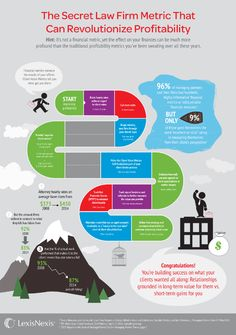 Client Value as a Path to Law Firm Profitability-small