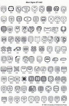 FAMSI - J. Eric S. Thompson, Catálogo de Jeroglíficos Maya