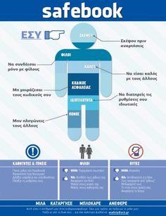 Μάθετε+πως+να+λειτουργείτε+με+ασφάλεια+τα+μέσα+κοινωνικής+δικτύωσης+–+Τα+νέα+του+Πανελλήνιου+Σχολικού+Δικτύου