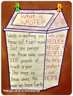 More Earthy Anchor Charts - Earth Day anchor chart Trash To Couture, Kindergarten Science, Teaching Science, Student Teaching, Teaching Resources, Teaching Ideas, Science Fair, Science Lessons, Mad Science