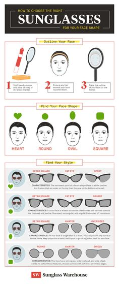Want to know the best sunglasses style for your face shape? Follow our three easy steps to finding the sunglasses that fit your face!