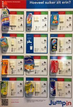 Hoeveel suikerklontjes drinkt jouw kind?   J/M Ouders