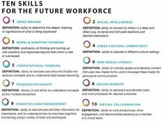 10 Competencies Students Need to Thrive in The Future ~ Educational Technology and Mobile Learning | Cuppa | Scoop.it