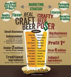 Image Result For British Craft Beer Infographic