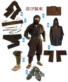 Ninja Uniform - Shinobi shozoku is the specific camouflage cover that is the part of Ninja uniform to wear by traditional warriors of the shade. Ninja Uniform, Ninja Suit, Ninja Gear, Gi Joe, Ninja Japan, Camouflage Suit, Ninja Training, Arte Ninja, Traditional Japanese Kimono