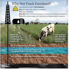 Dangers of Fracking Farmland: Our Food Supply's at Risk - Nature and Environment - MOTHER EARTH NEWS
