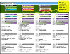 pmp exam prep 8th edition pdf by rita mulcahy free full download