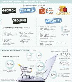 Groupon y Cuponatic, empresas que entran al gasto del consumidor
