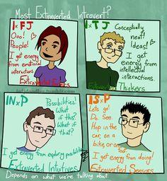 Most Extraverted Introvert. INFJ, ISFJ, INTJ, ISTJ, INTP, INFP, ISTP, ISFP