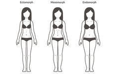 The 3 Body Types, Explained  http://www.runnersworld.com/weight/the-3-body-types-explained?utm_source=facebook.com