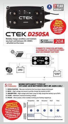 Rv converter wiring diagram in camper plug battery images motor wiring diagram ctek d250sa dc dc 20a dual battery system solar controller , 4wd \u0026 outdoor
