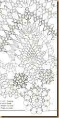 crochet patterns for doilies