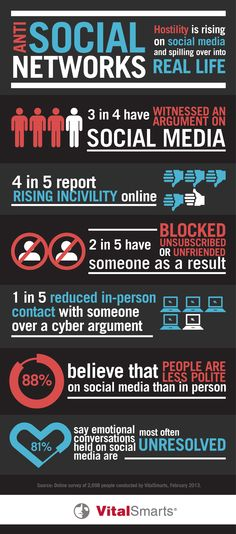 When Social Media Goes Bad: The Human Effect [INFOGRAPHIC]