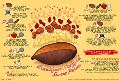 Breakfast Stuffed Sweet Potato. AKA DELICIOUSNESS ON A PLATE.
