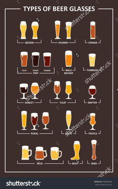 Find Beer Glasses Types Guide Beer Glasses stock images in HD and millions of other royalty-free stock photos, illustrations and vectors in the Shutterstock collection. Alcohol Drink Recipes, Beer Recipes, Beer Infographic, Beer Burger, Beer Glassware, Brewery Design, Name Mugs, Brewing Equipment, Home Brewing Beer