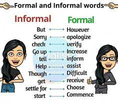 Essay Writing Skills, Book Writing Tips, English Writing Skills, Writing Words, English Lessons, French Lessons, Spanish Lessons, Teaching English Grammar, English Vocabulary Words
