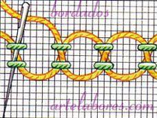 bastilla doble con hilo en cadena - BACK Swedish Embroidery, Embroidery Stitches Tutorial, Embroidery Fabric, Hand Embroidery Stitches, Hand Embroidery Designs, Embroidery Techniques, Cross Stitch Embroidery, Embroidery Patterns, Beaded Embroidery