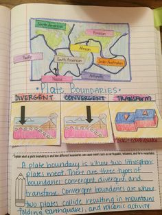 Plate Tectonics: Plate Boundaries {convergent, divergent, and transform} Read & Apply Activity. Informational Text passage + comprehension activity and writing prompt. Great for interactive notebooks! Teaching Geography, Teaching Science, Science Education, Science Activities, Earth Science Lessons, Earth And Space Science, Math Lessons, Science Notebooks, Interactive Notebooks