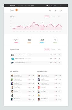Dribbble Analytics by Zane David for Crew Interactive