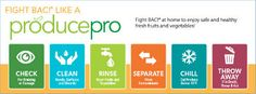 6 steps social from ProducePro