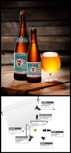 Photography Tips - Amazing Beer bottle Photography set up and lighting