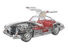 MERCEDES BENZ 300 SL Coupe (W198) (1954 - 1957)