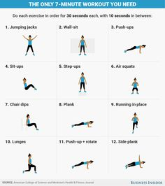 This 7-minute workout is ideal if you have little time to exercise or don't have access to a gym.According a study published in the American College of Science and Medicine's Health & Fitness Journal, the combination of aerobic and resistance training performed at a high-intensity can be extremely ef