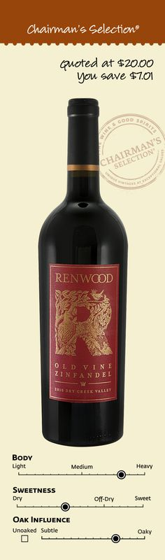 "Renwood Old Vine Zinfandel, Dry Creek Valley, California, 2010: ""An earthy wine with red berry fruits and underlying holiday spice on the nose, notes of green sweet peppers and a hint of black currant. On the palate, this wine has lots of red earth flavors and a refreshing minerality. Prominent oak presence lends to a solid body to support these supple fruit flavors. Juicy fruit with some spice and pepper.""  – Winemaker's notes, $12.99"