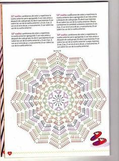 Crochet Rug Patterns Ripple Afghan Trendy Ideas - Her Crochet Crochet Doily Patterns, Crochet Mandala, Crochet Stitches Patterns, Crochet Doilies, Col Crochet, Crochet Chart, Crochet Circles, Crochet Squares, Diy Crafts Knitting