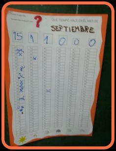 Blog sobre actividades de una clase de infantil  como portal informativo para los padres de mis alumnos.       Teresa Rubia.