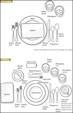 Informal and Formal Table Setting by fran